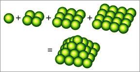 sum-of-number