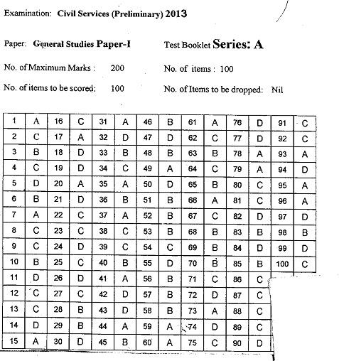 UPSC-General-studies-2013-solution