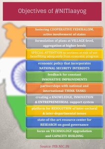 Objectives-of-NITI-Aayog (1)